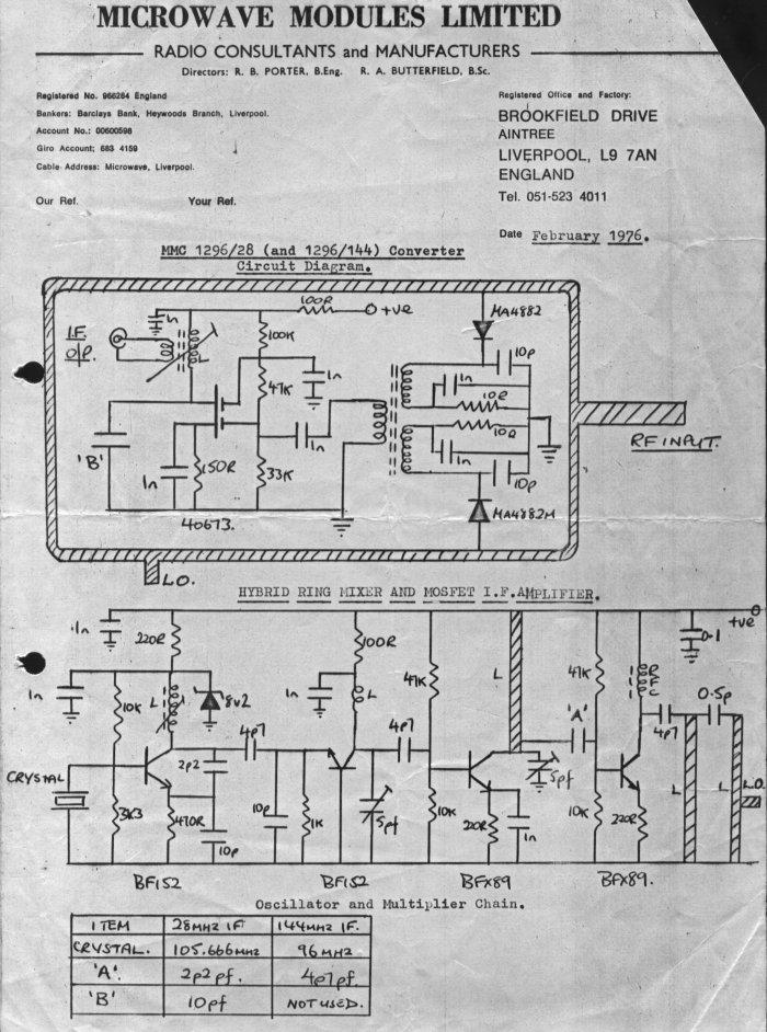 Microwave Modules